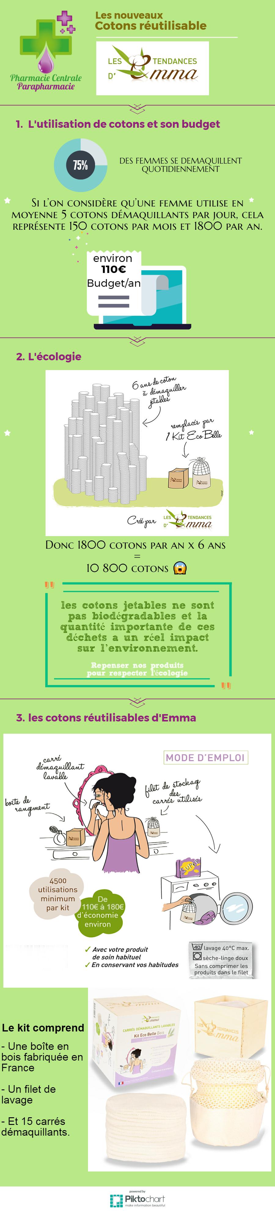 Carre-demaquillant-lavable-ecologie