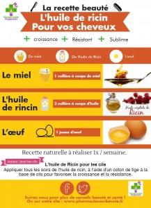 L'huile de ricin pour vos cheveux